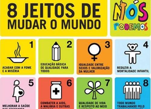 Objetivos do Milênio é tema de seminário em Araguaína