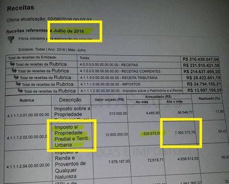 Valderez vai reavaliar Planta de Valores de Araguaína para garantir cobrança justa de IPTU